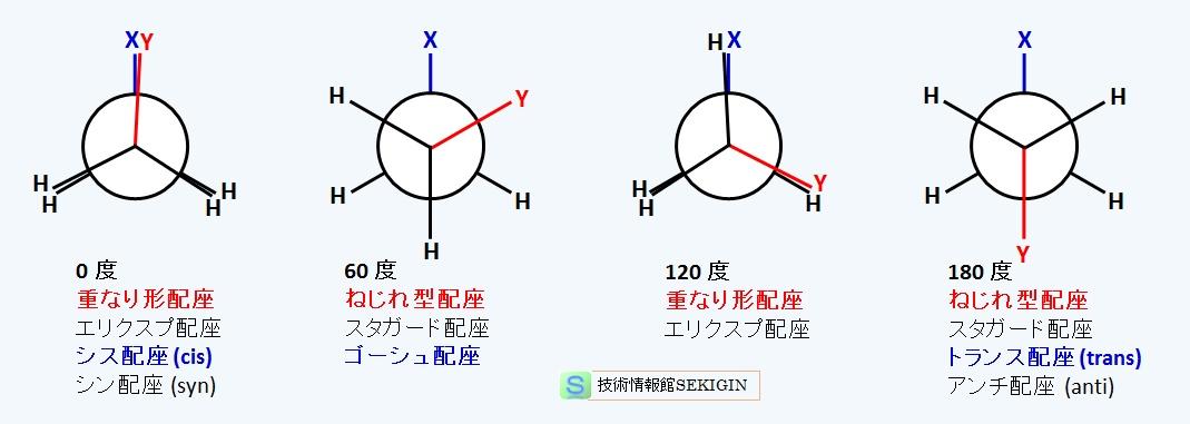 脂肪族炭化水素(ジオステレオマ...