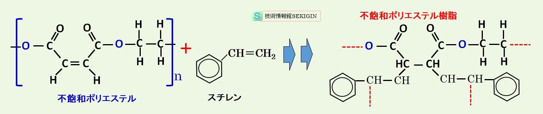 ポリエステル 樹脂 アルコール 飽和