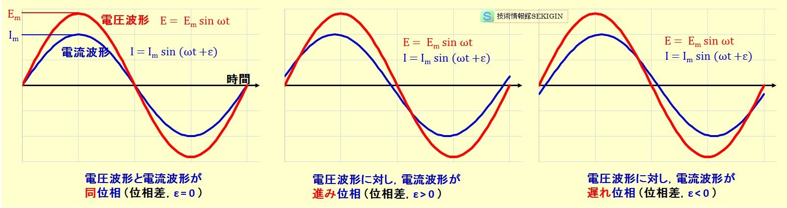 物理(電気回路:交流の基礎)|...